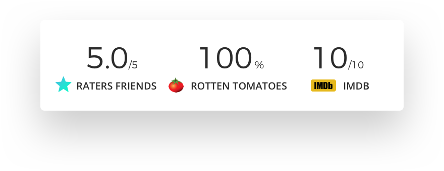 The Half Of It Rotten Tomatoes Review